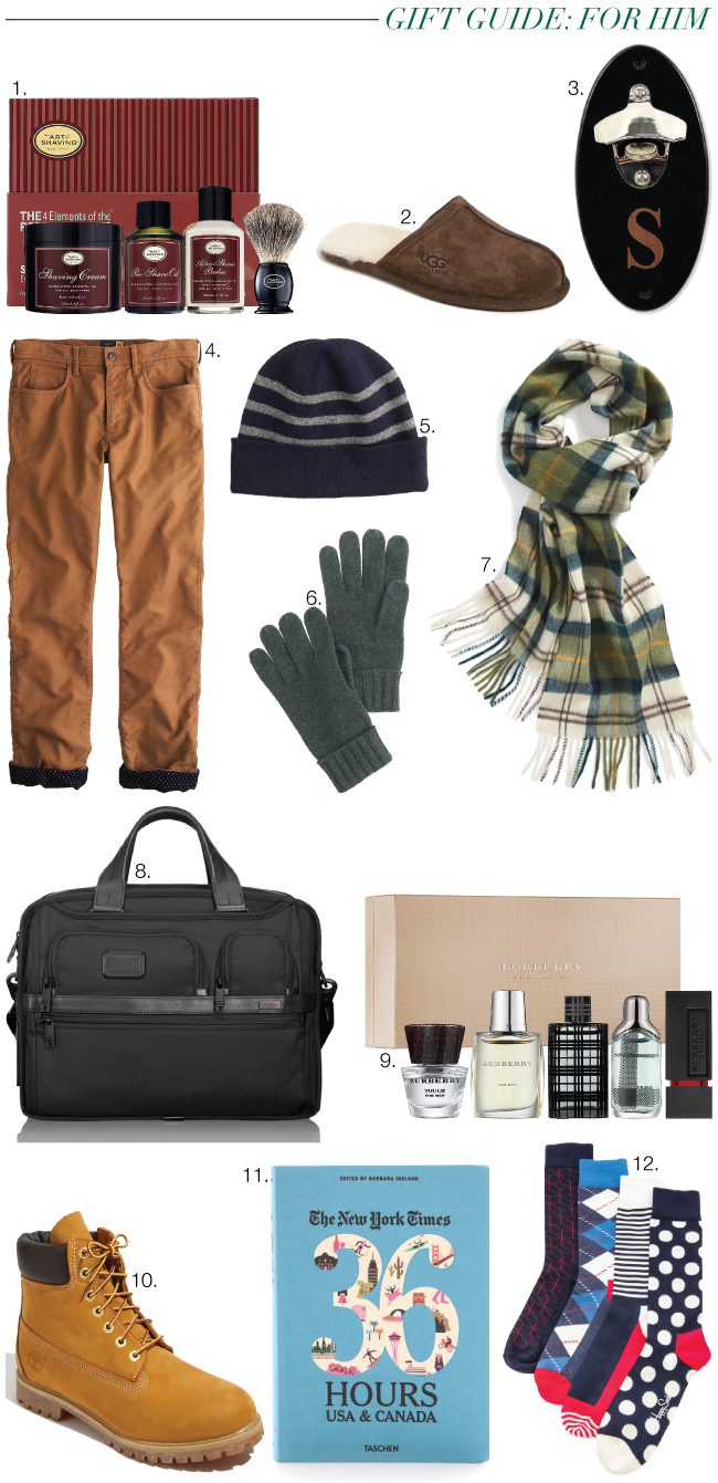 Christmas & Holiday Gift Guide: For Him // A Style Caddy