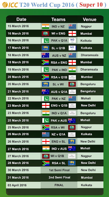 2020 World Cup T20 Time Table.T20 World Cup 2016 T20 World Cup 2016 Schedule Time Table