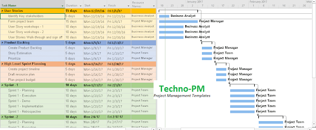 agile project plan template, agile templates