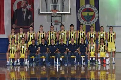 Basketbol Gençler Ligi | Fenerbahçe Doğuş