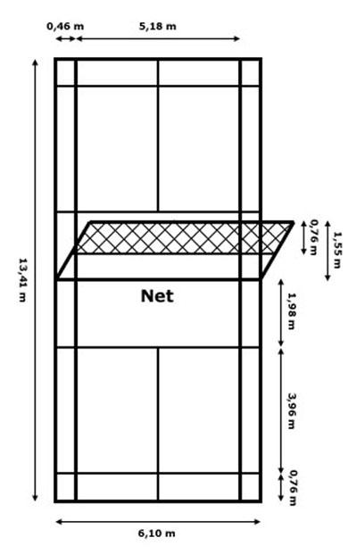 Gambar Lapangan Batminton : gambar, lapangan, batminton, Ukuran, Lapangan, Tangkis, PENJAS, ORKES