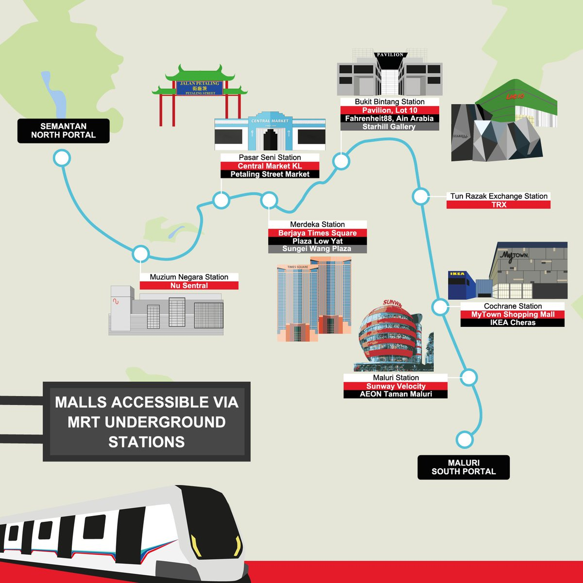 various malls accessible via mrt