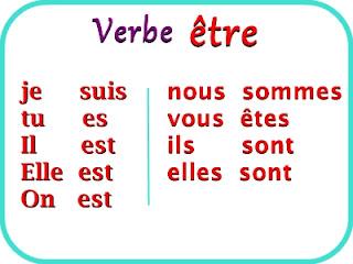 تصريف فعل  être  فى جميع الازمة الفرنسية