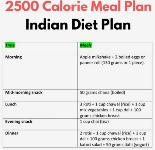 Calorie Diet Plan for weight loss