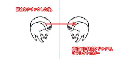 軸指定リフレクト2