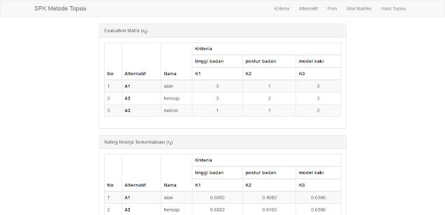 Sistem Pendukung Keputusan Metode TOPSIS Berbasis WEB