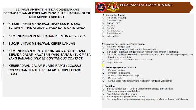 senarai aktiviti yang dilarang semasa perintah kawalan pergerakan bersyarat mulai 4 mei 2020