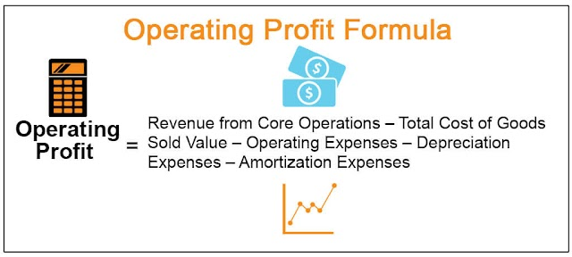 Operating Profit: How To Calculate Operating Income