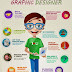 How To Become A Graphic Designer