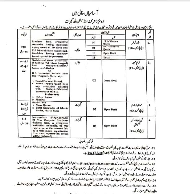 Latest  District & Session Courts Jobs in Punjab 2021