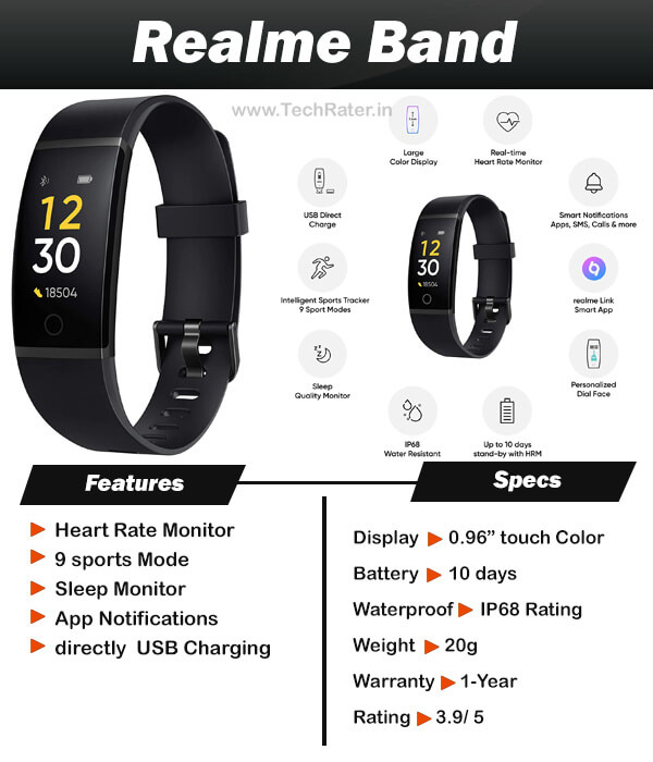 Top 5 Best Smartband of 2021