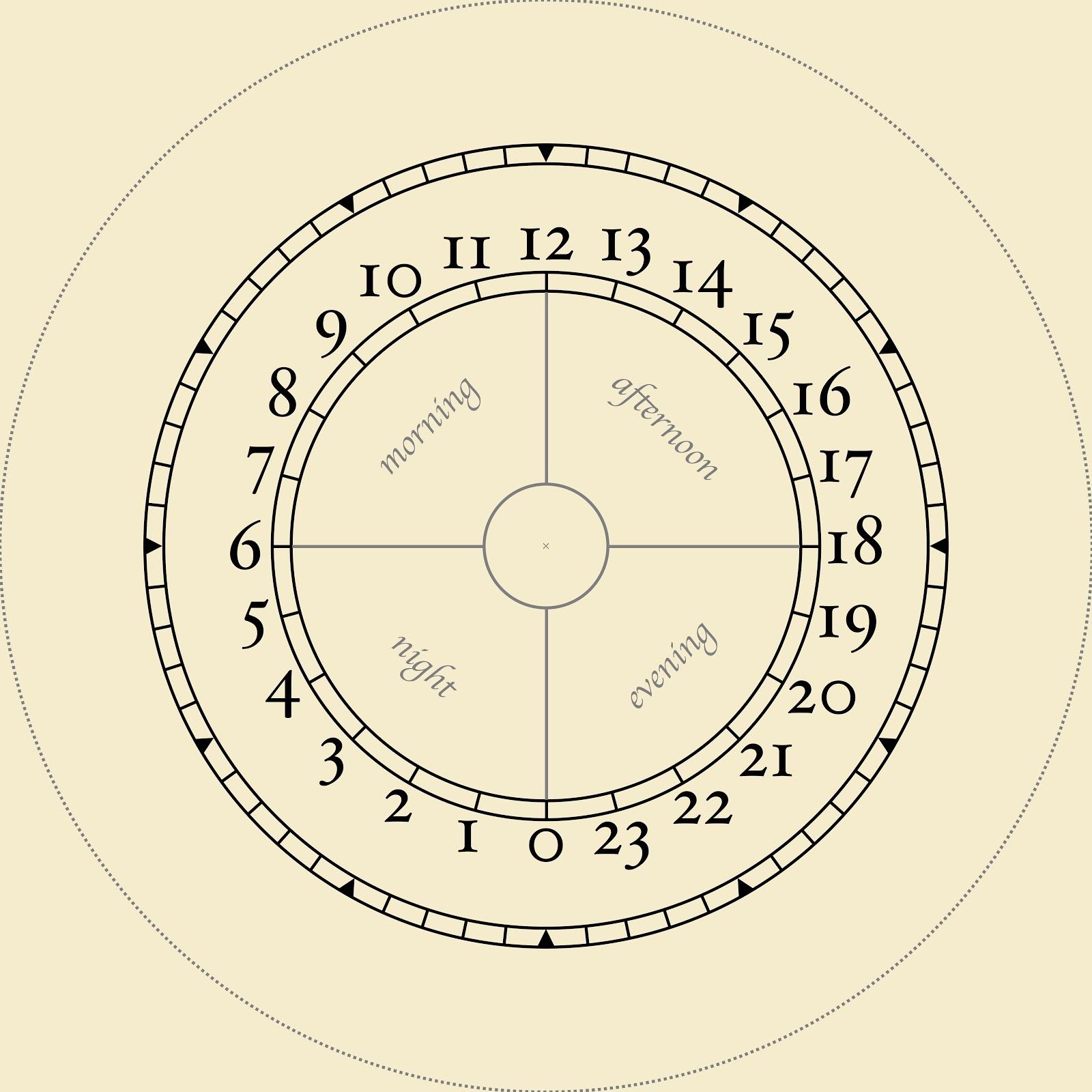 How To Make A 24 Hour Clock