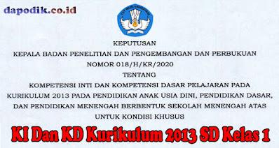 KI Dan KD Kurikulum 2013 SD Kelas 1 Untuk Kondisi Khusus