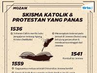 Perpecahan Katolik dan Protestan yang Berujung Intoleransi (26 Januari 1564)