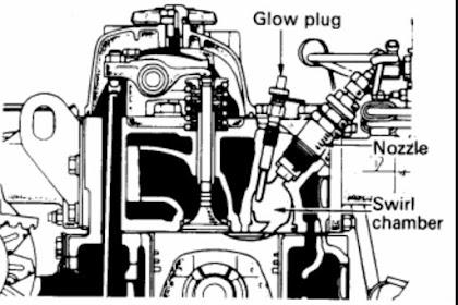 Jenis Ruang Bakar Pada Mesin Diesel Beserta Kelebihan & Kekurangannya,  Simak Saja!!