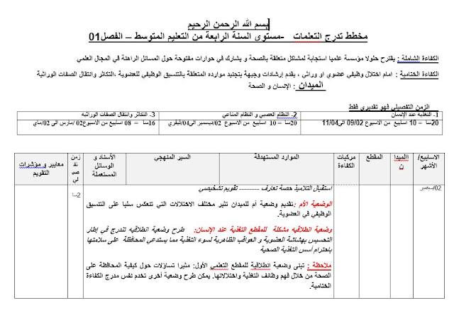 مخطط تدرج التعلمات السنة الرابعة متوسط الفصل الاول