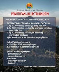 Daftar Gunung yang Ditutup Tahun 2019 [Selalu Update]