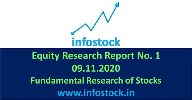 Fundamental Research of Stocks