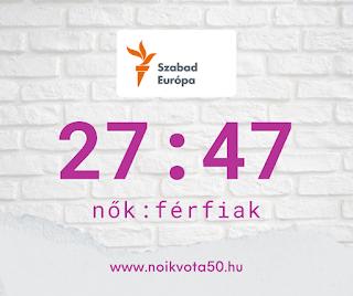 A Szabad Európa podcast beszélgetéseiben 27:47 a nők és férfiak aránya #M122