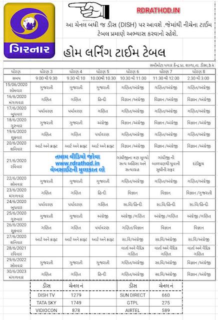 Home Learning Karyakram July Time Table For DD Girnar Live TV Program [Std 3 to 12]