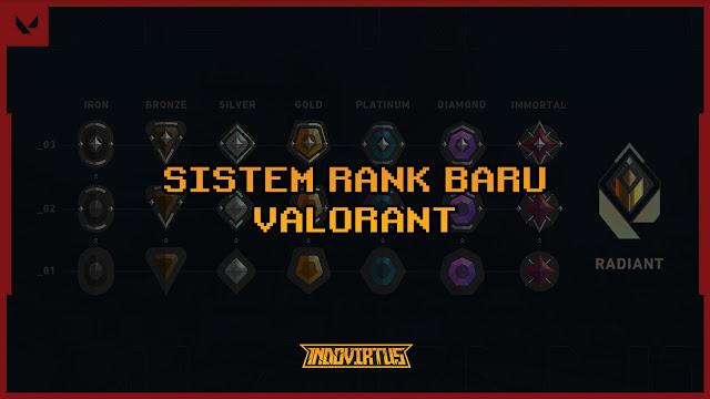 New Rank System Valorant