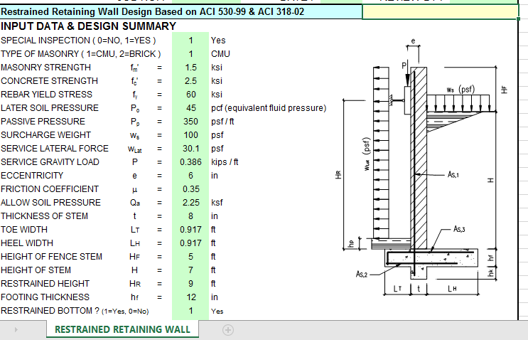 Restrained Retaining Wall Design Based on ACI 530 99 ACI 318 02