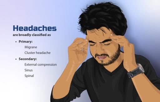 11 Makanan Pencegah dan Pereda Sakit Kepala Secara Alami