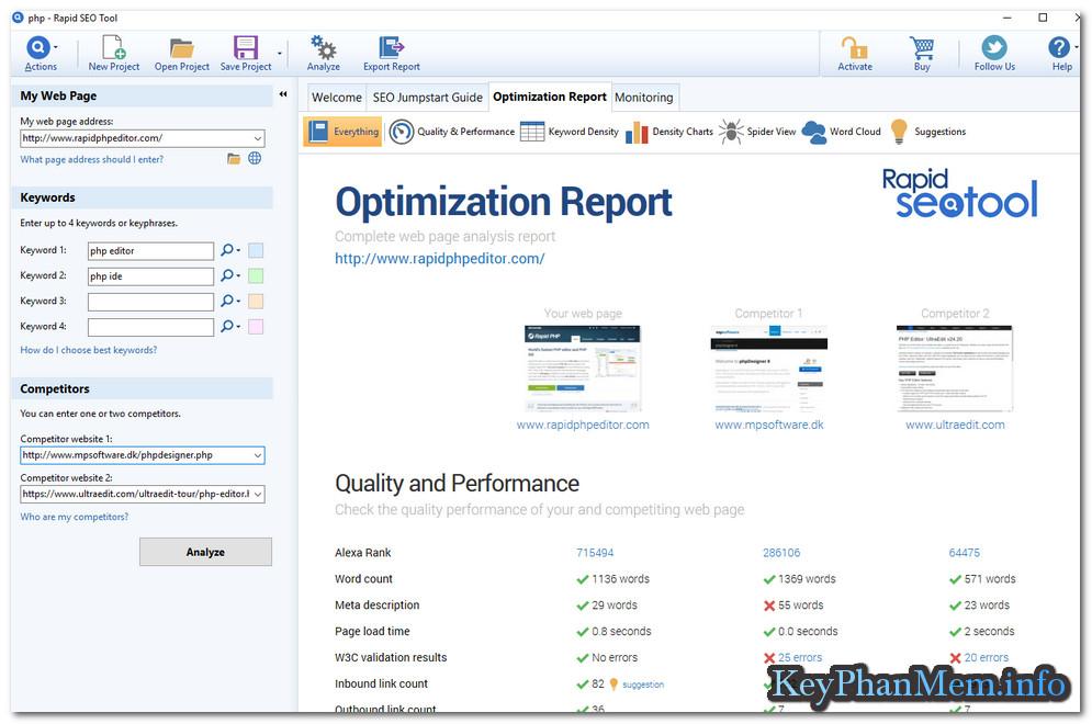 Bộ công cụ ngàn đô của hãng Blumentals về thiết kế Website,tối ưu và SEO Web,bảo mật File...