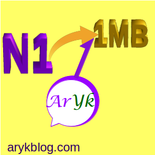 Get 1MB of Data for Just N1: Aryk DataShare Service Re-introduced