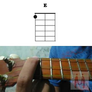 Chord E ukulele senar 3
