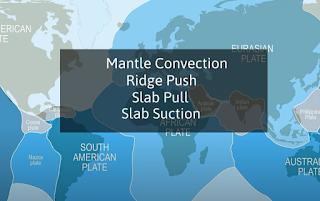 plate tectonic movement