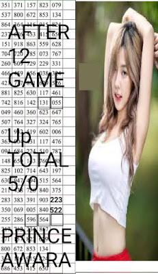 Thailand Lottery 3up Tips Today Facebook Timeline 16 December 2019