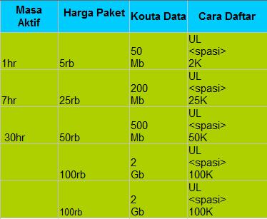 Daftar Harga Paket Internet IM3 Terbaru 2015