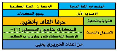 جذاذات .المفيد في اللغة العربية المستوى  الاول ابتدائي الوحدة.5.اسبوع.1.قراءة.كتابة.استماع وتحدث