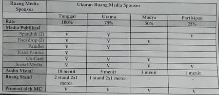 paket sponsor contoh proposal kegiatan kampus