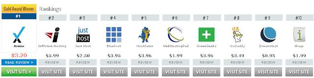 10 Domain Hosting Terbaik 2015