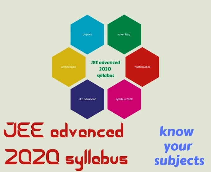 JEE advanced 2020 syllabus