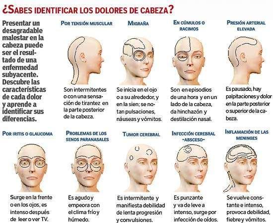 Dolor de cabeza en la parte superior de la cabeza en un niño