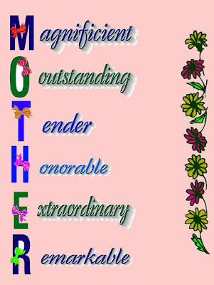 When exactly is Mothers Day 2018 | When did Mothering Sunday start?