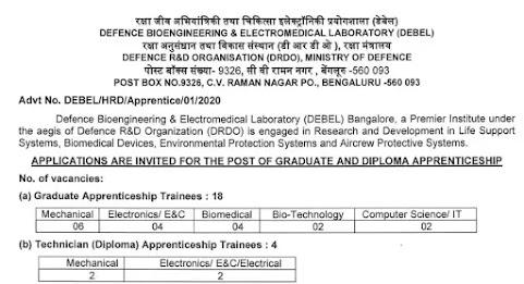 DRDO-Recruitment-2020