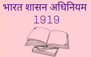 bharat shasan adhiniyam 1919