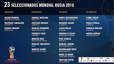 LOS 23 CONVOCADOS DE ARGENTINA PARA EL MUNDIAL 2018