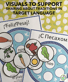 Visuals for Sharing of Traditions like Passover in Target Language
