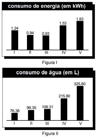 Associação Brasileira de Defesa do Consumidor (com adaptações).