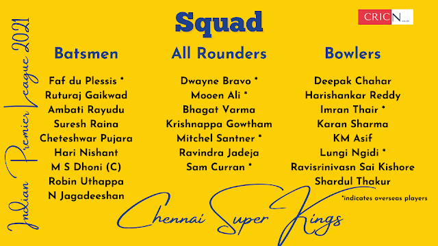 Chennai Super Kings ipl 2021 squad