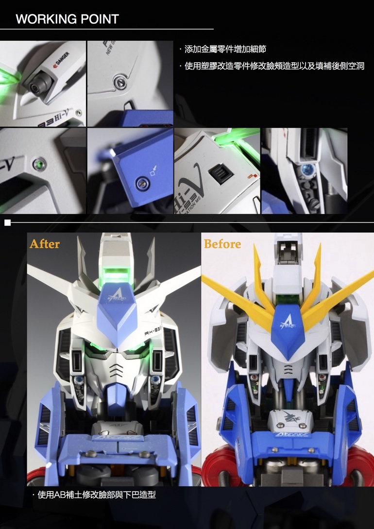 Custom Build: 1/35 RX-93-v2 hi-nu Gundam Head Display