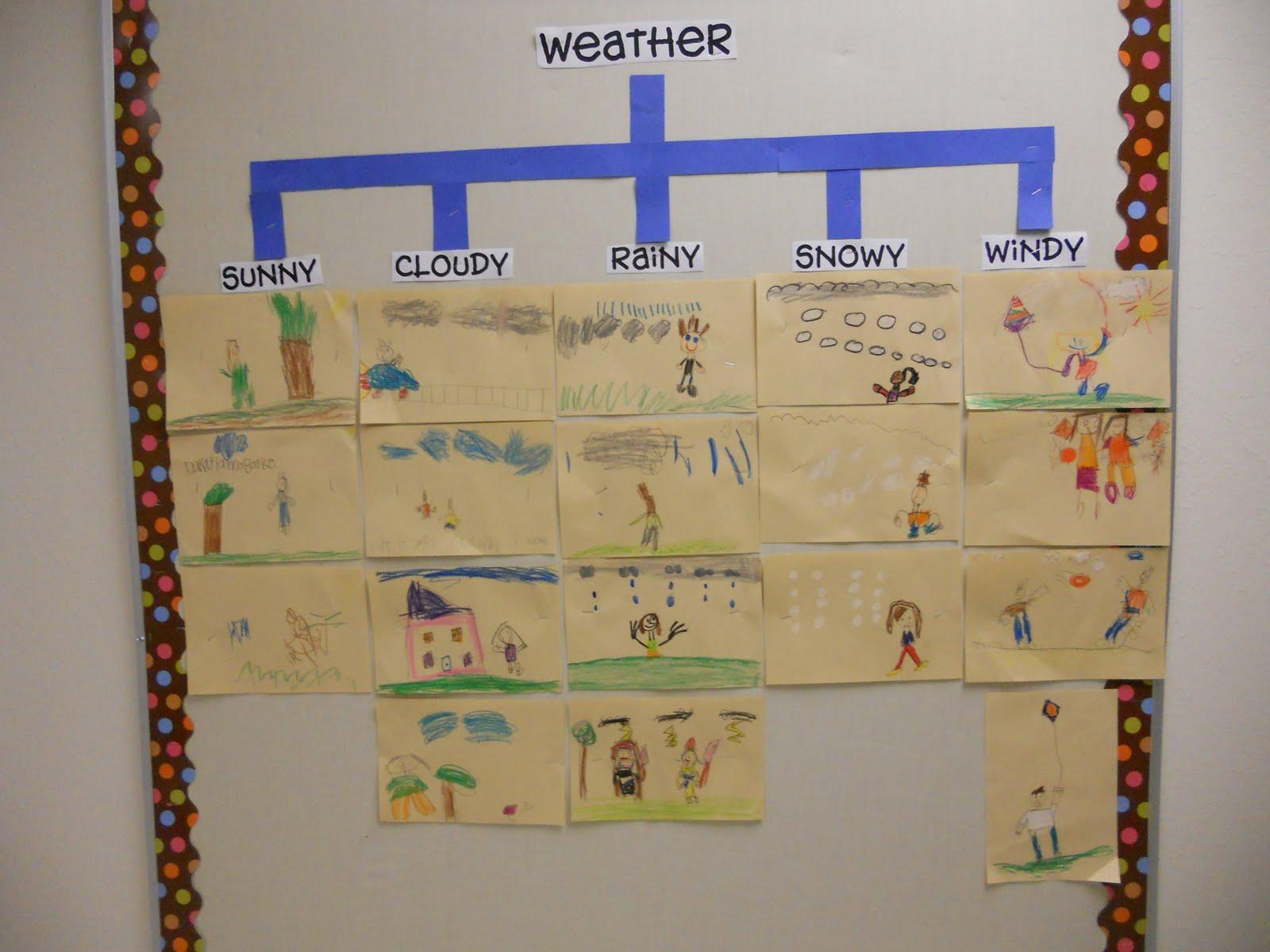 Mrs Lasater S Kindergarten Class April