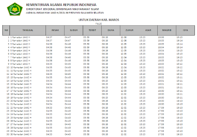 Jadwal Imsakiyah Ramadhan 1442 H Kabupaten Maros, Provinsi Sulawesi Selatan