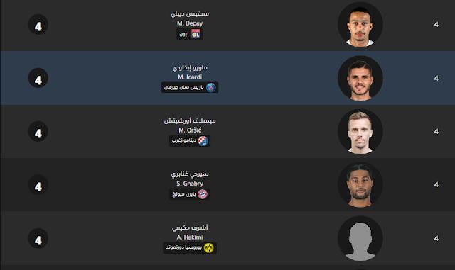 uefa-champions-league-scorers