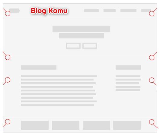 Situs,panduan,ngeblog,blog,kamu